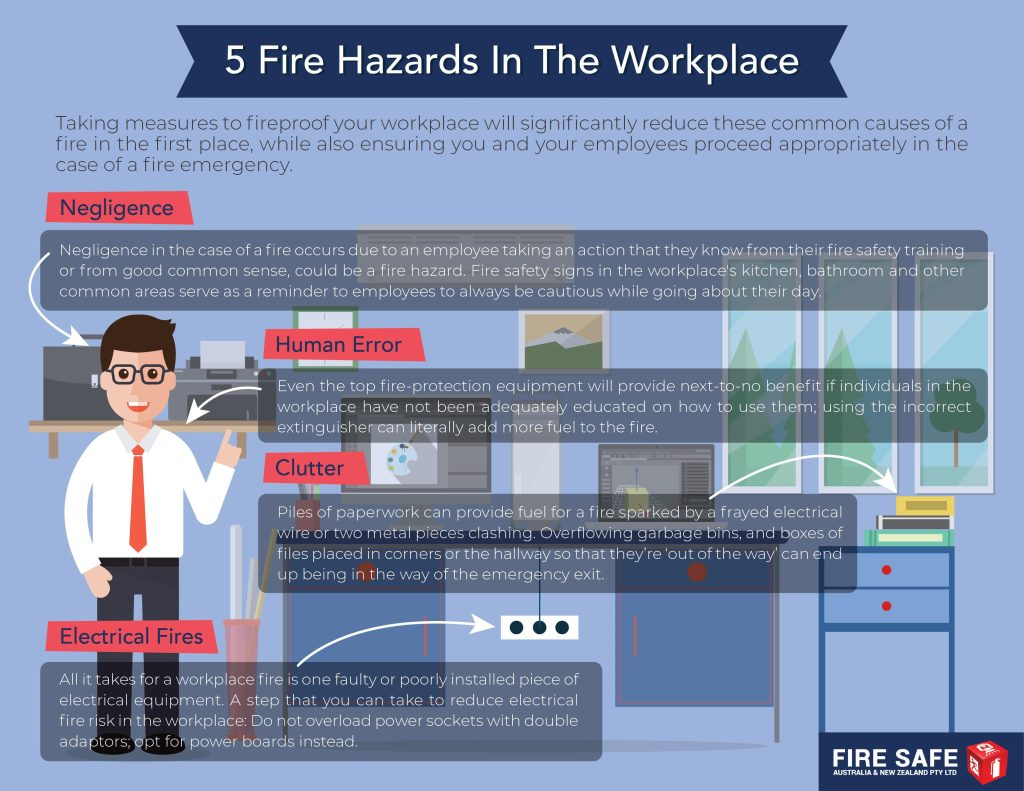 Top 5 Causes Of Fires In The Workplace